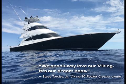 The Viking View – Dream Team